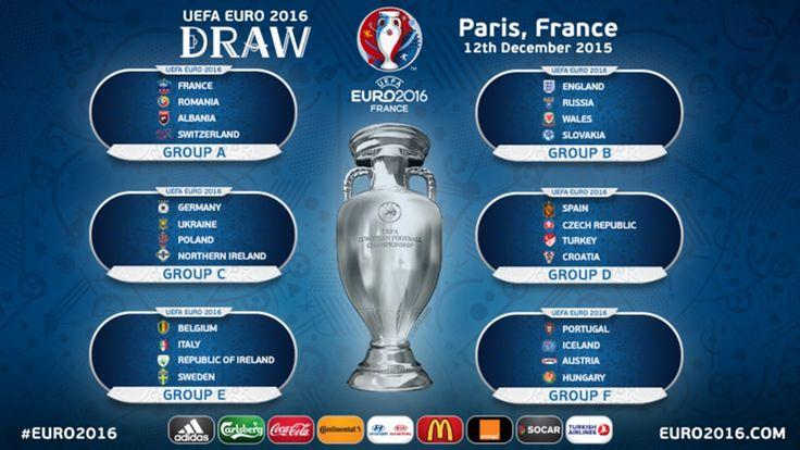 draw 2016 euros