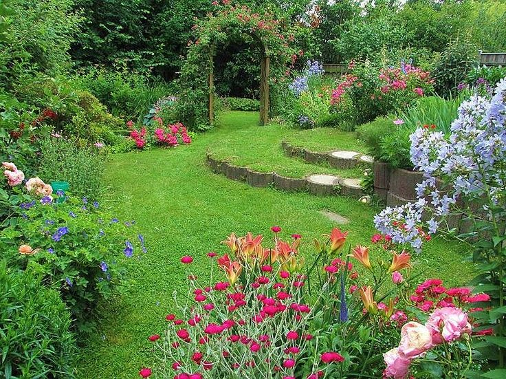 2348 best Backyard garden ideas images on Pinterest | Landscaping ...