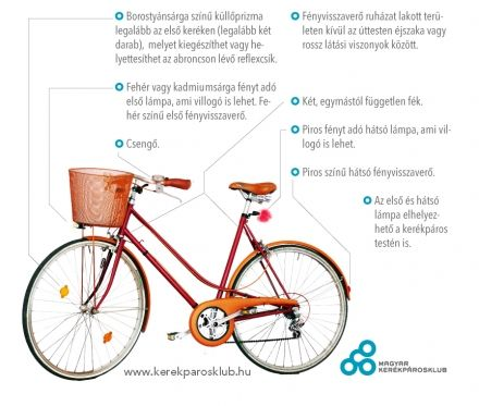 Mielőtt nyeregbe ülnél | Magyar Kerékpárosklub