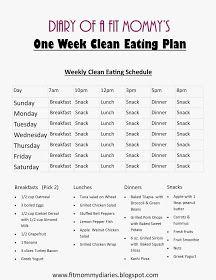 Diary of a Fit Mommy: Diary of a Fit Mommy's One Week Clean Eating Plan
