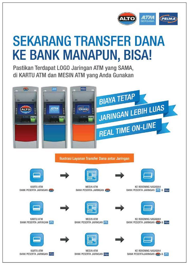 Transfer Uang ke Lain Bank di Manapun Kini Lebih Mudah