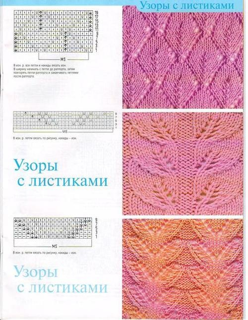 Diagrams Of Knitting Stitches : lovely stitch pattern diagrams Knitting, etc. Pinterest
