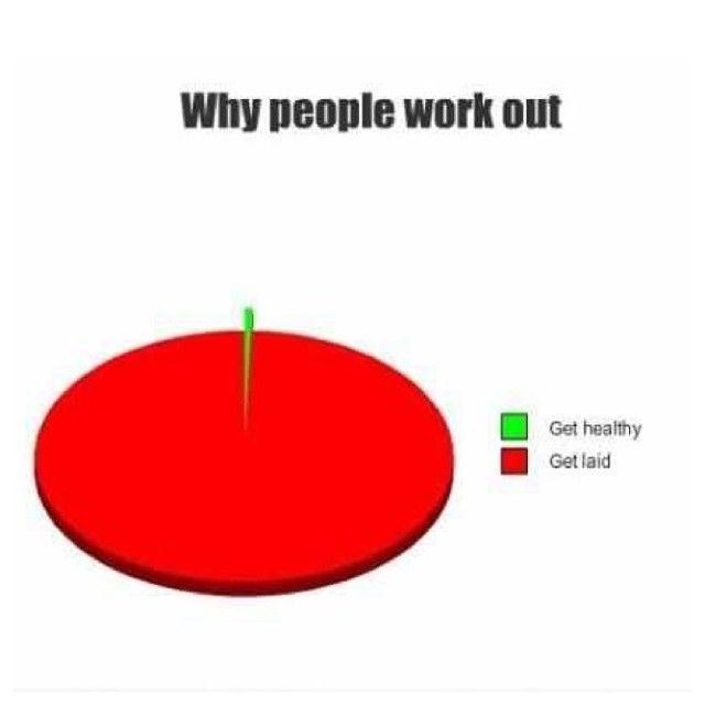 Funny Workout Pictures — Why people workout