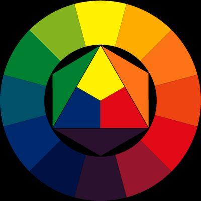 Itten, Cerchio cromatico a 12 colori | theory of color | Pinterest