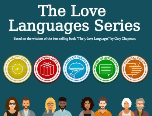 Welcome back! This week we will look more closely at the Love Language Acts of Service. If Acts of Service is your primary love language then you likely feel loved when someone goes out of their wa…