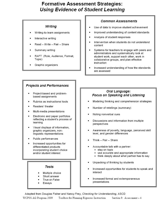 Toolbox for Planning Rigorous Instruction - Formative Assessment Strategies