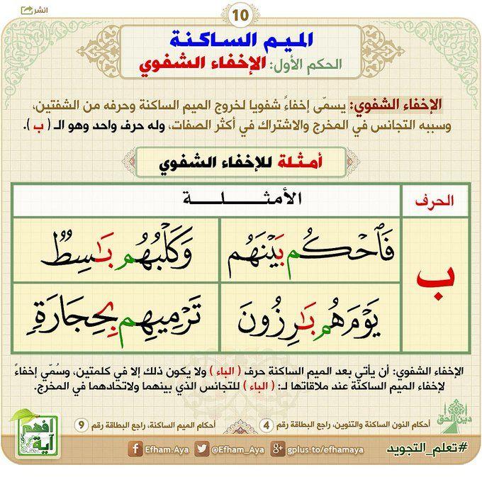 Dqtkcnnw4aaoere Tajweed Quran Quran Tafseer Letter Recognition Worksheets