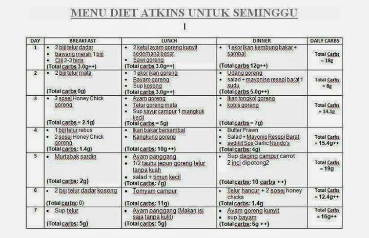 menu+atkins+seminggu.jpg (720×465)