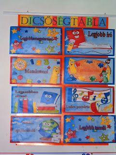Játékos tanulás és kreativitás: Magatartás értékelése
