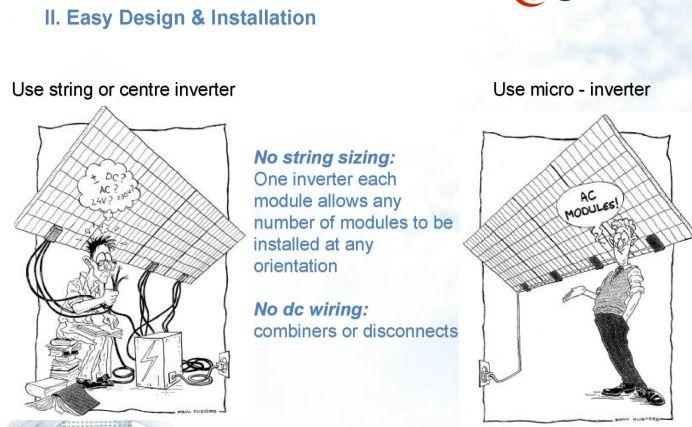 AC solar module,110V/220V, Ac solar panel, AC PV panel, AC solar PV panel, AC solar panel system AC PV module