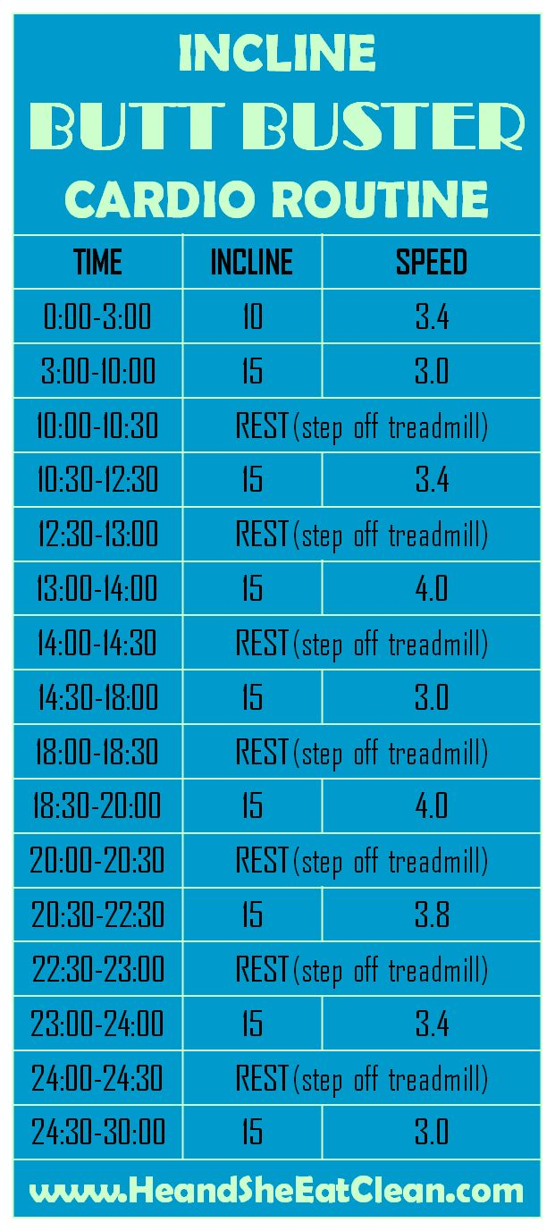 Here's another cardio routine to add to your line up so that you don't get bored! If you are more of a beginner lower the incline but still switch up the speeds! As you get stronger you will be able to increase your incline and speed! Incline Butt Buster Cardio Routine   He and She Eat Clean
