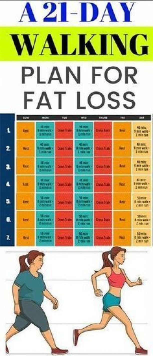Best Diet Plans To Lose Belly Fat: Pin On Stomach Workout