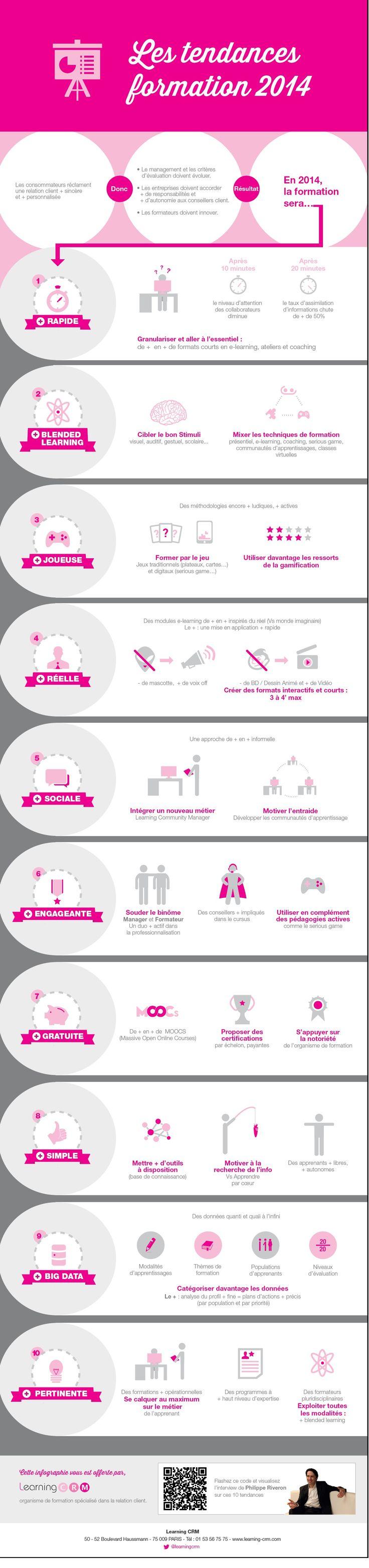 Les tendances de la formation : collection 2014 #infographic #formation #infographie