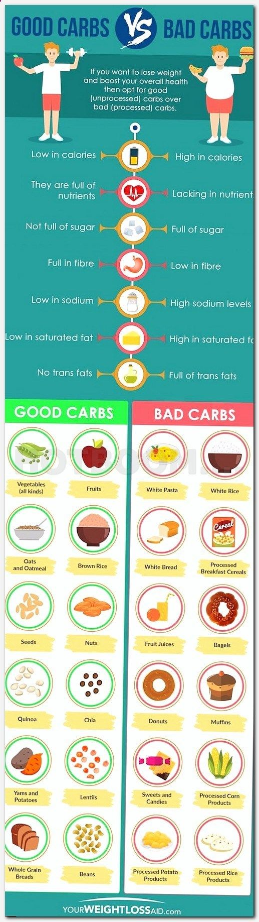 top food, celebrity fast diets, mayo clinic paleo diet, best to lose belly fat, reduce weight post pregnancy, express, success weightloss systems, proper weight loss diet plan, flat belly diet plan, lose 10lbs in 3 days diet plan, lean meal plan bodybuild