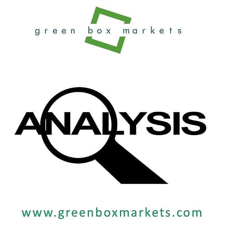 Watch 2019 04 26 Audusd Analysis By Green Box Markets On Youtube