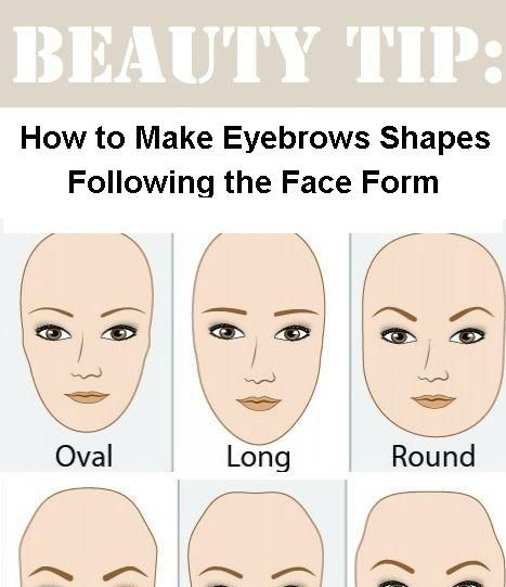 Thick Eyebrow Shapes Chart How to Make Eyebrows S...