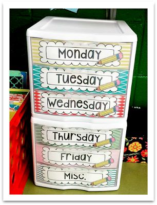 Fresh Start in 2016: Organizing Weekly Papers by The Primary Peach