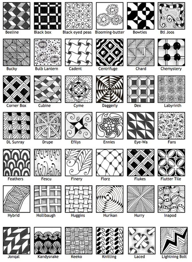 How to Make a Zentangle: 11 Steps (with Pictures) - wikiHow