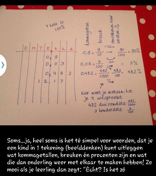 Gezien via facebook: Hoe leg je breuken, kommagetallen en procenten uit aan een beelddenker