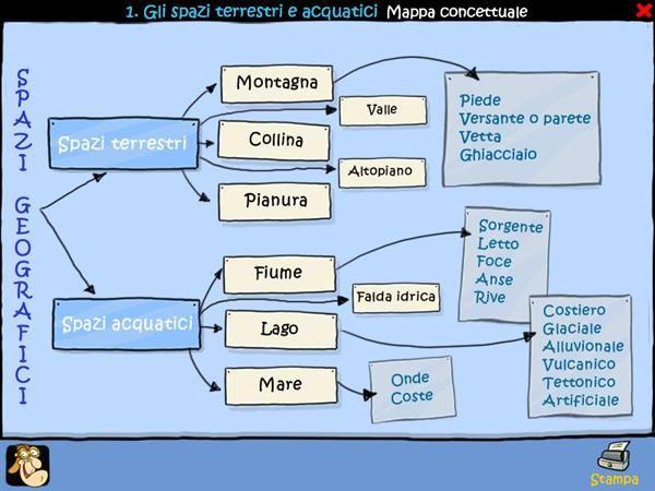 STORIA SCUOLA PRIMARIA - Cerca con Google