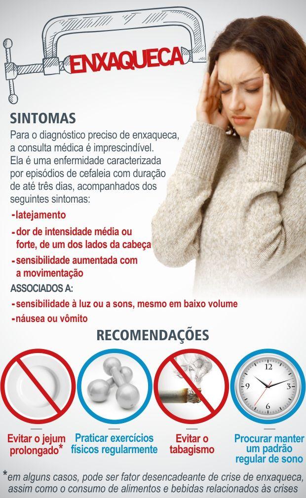 Clínica de Massagem Terapêutica e Quiropraxia em São Jose SC, Massoterapia: ENXAQUECA OU DOR DE CABEÇA PODE SER DEFICIÊNCIA DE...