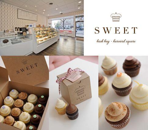 Sweet bakery.  Wallpaper