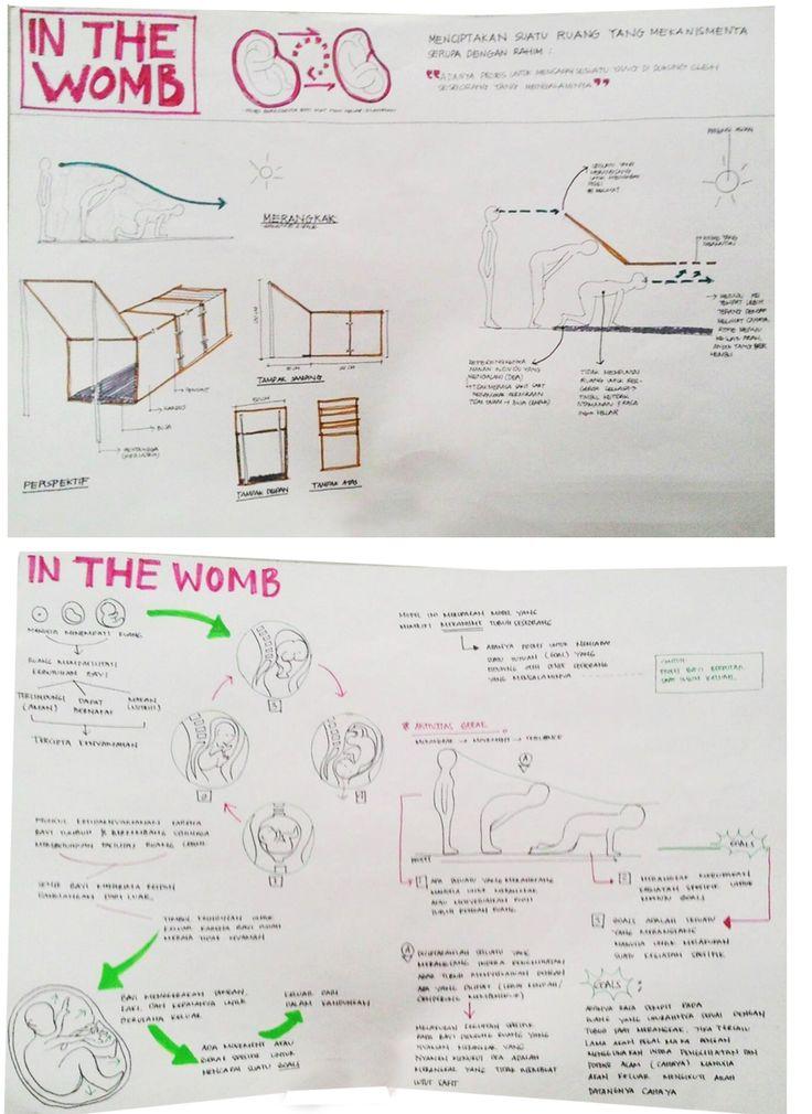 Diagram Pemikiran / Fadiyah Adiraputri / Kelompok 4 Kelas 1