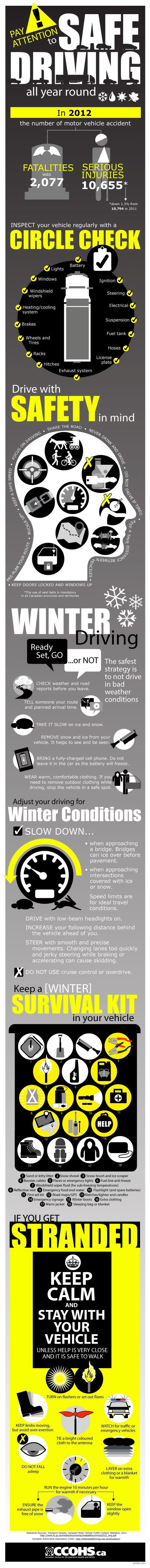 This Driving Safety infographic is packed with tips to drive and arrive, with safety in mind. Some more winter driving tips: http://www.ccohs.ca/oshanswers/safety_haz/icesnow.html
