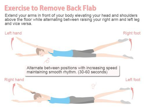 This exercise? It will certainly help to   strengthen your back and will be a good addition to any floor bodyweight   exercise routines. However, that does not mean that it will specifically help   you to lose fat from your back.