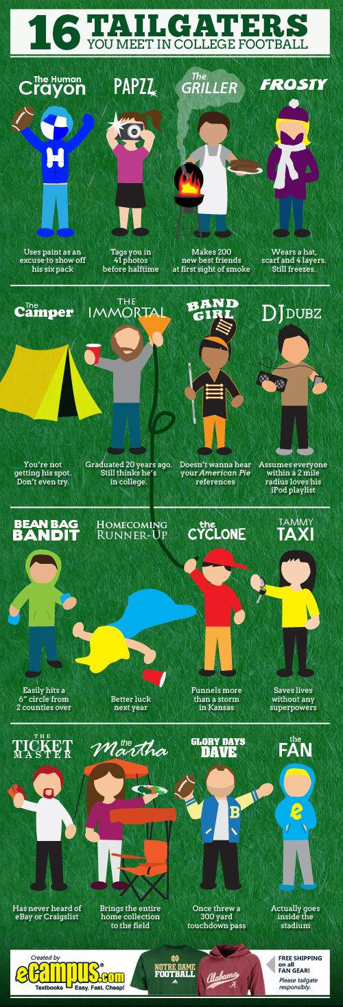 The 16 Tailgaters You Meet In College Football (Infographic) Which one are you?