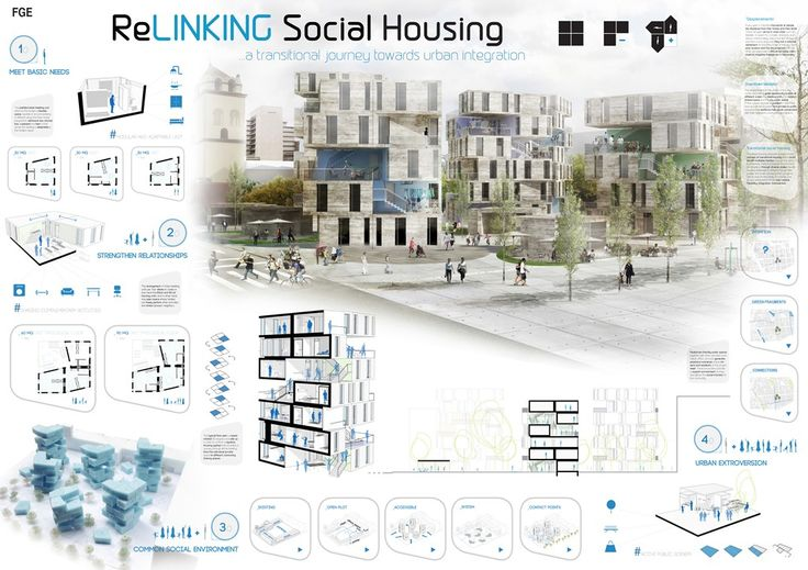 Projects presented to the Medellin experimental social housing International…