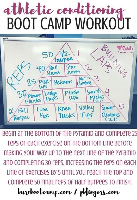 A quick athletic conditioning workout that can be done anywhere! This pyramid style workout increases in reps as you make your way up the pyramid.