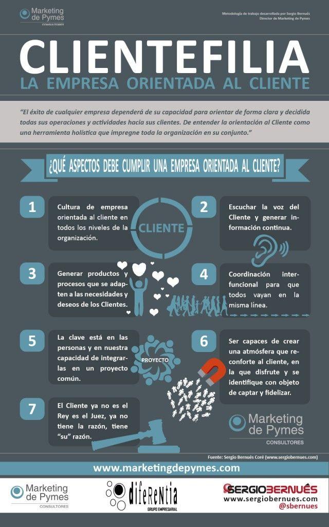 CLIENTEFILIA compartido por www.cosmeticoslibni.net
