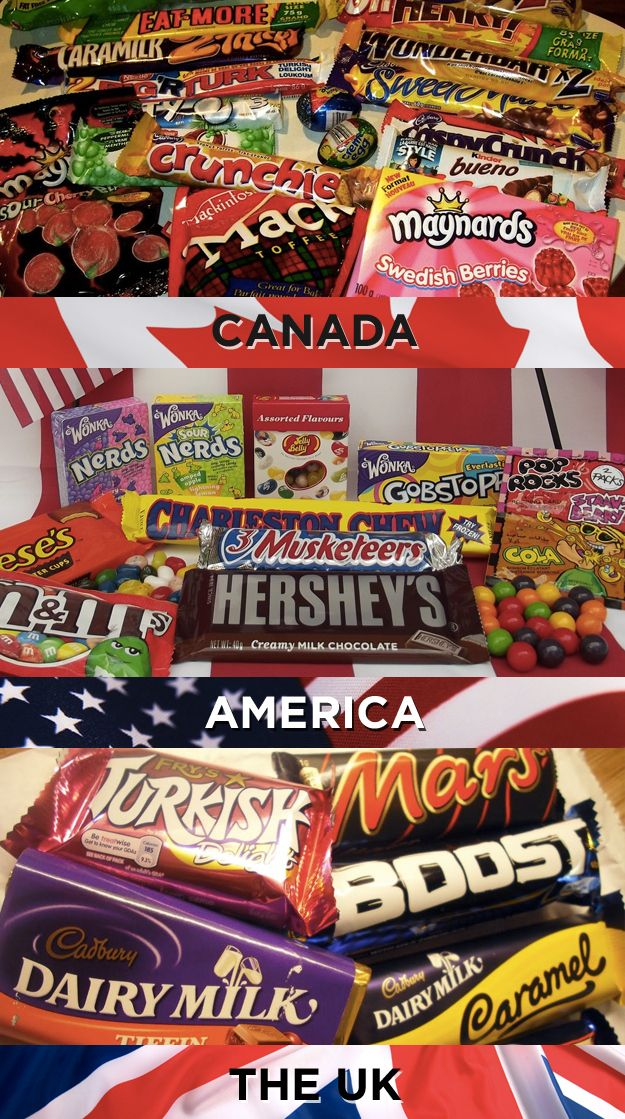 OMG, I LOVE TIFFIN!!!! Candy selection: | 19 Things America, Canada, And The U.K. Cannot Agree On
