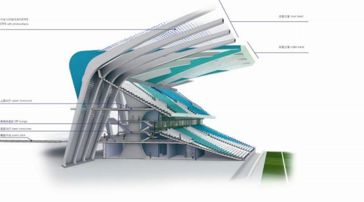 Dalian Shide Football Stadium Design Architechture Plan 1