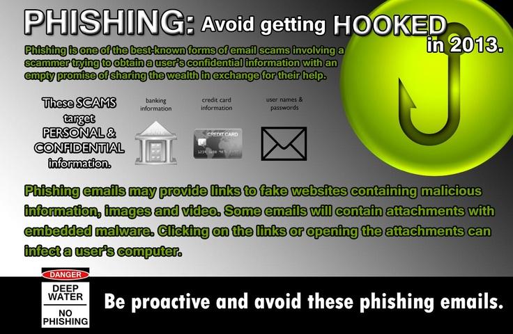 Phishing: Avoid getting hooked in 2013.