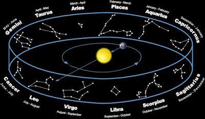 """Ψυχή και Αστρολογία   """"Psychology & Astrology"""": *Προβλέψεις Απρίλιος 2017 – Ανοίγει νέος Κύκλος*"""