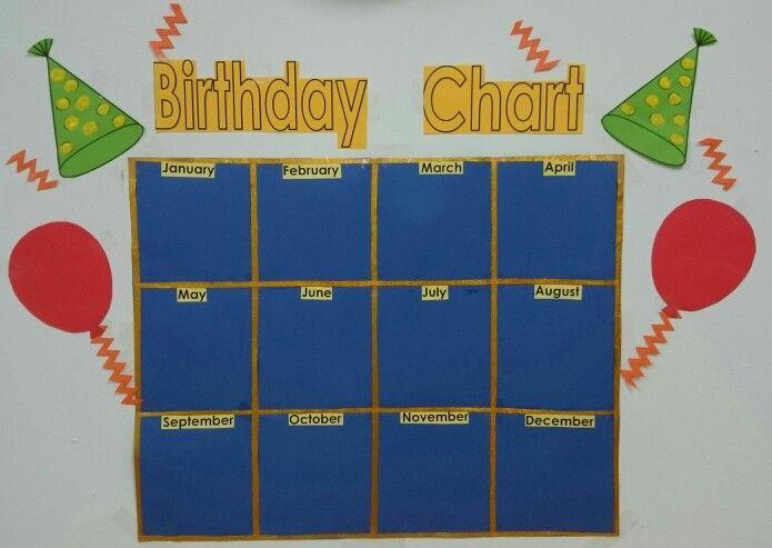 Birthday chart | Crafts for kids | Pinterest
