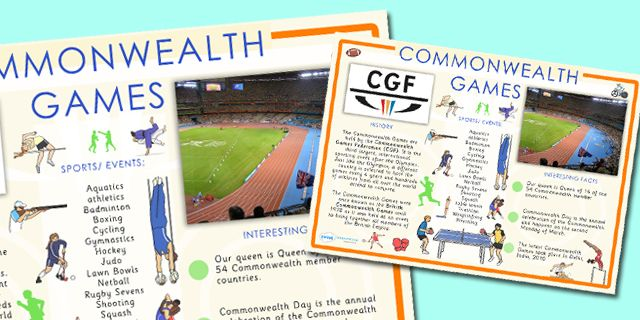 The Commonwealth Games- Large Information Poster
