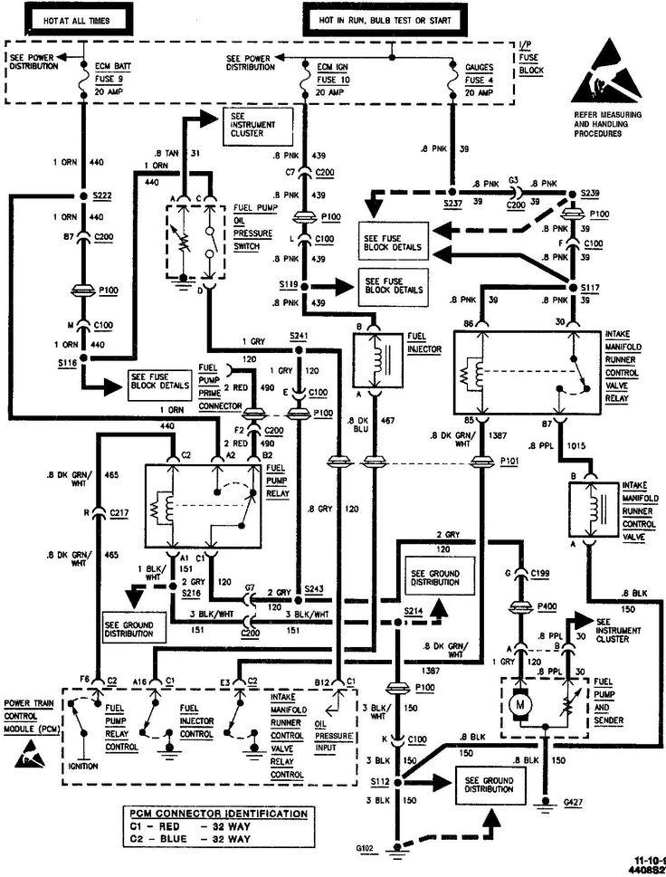 98 Chevy Blazer Engine Diagram In 2021, 2000 S10 Wiring Diagram Pdf