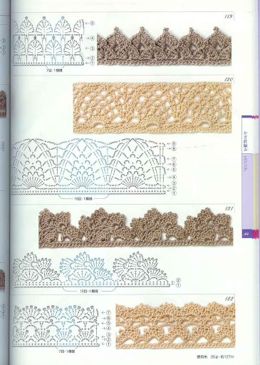Arched edgings  #crochet