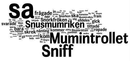 We made a wordcloud using the original Swedish text in the Moomin book Comet in Moominland to find out what are the 100 most used words in the book.