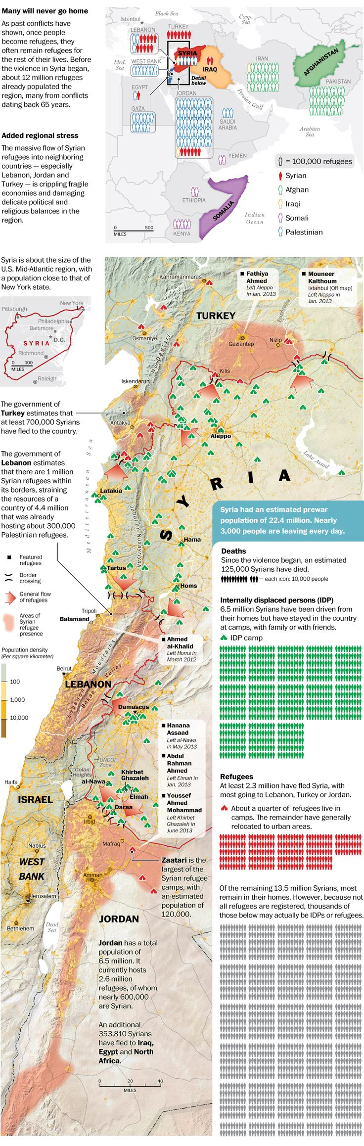 More than 2 1/2 years of violence has ravaged Syria. About 40 percent of its people have been displaced, including millions who have fled th...