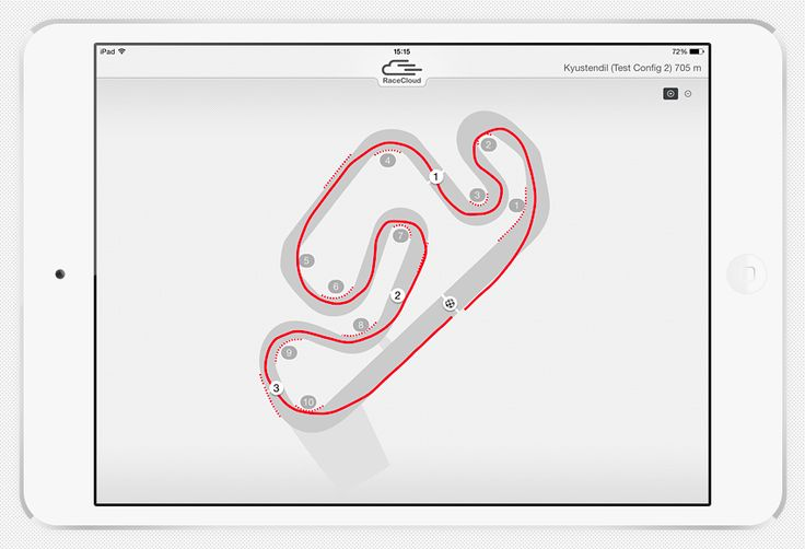 (1). Look deeper into sector performance. (2). Scrutinize every single bit of speed, RPM, track positioning lap time (3). Explore your cornering, brake zones, exit speeds. Use Fine Tune view to zoom into a 0.1 of a second.