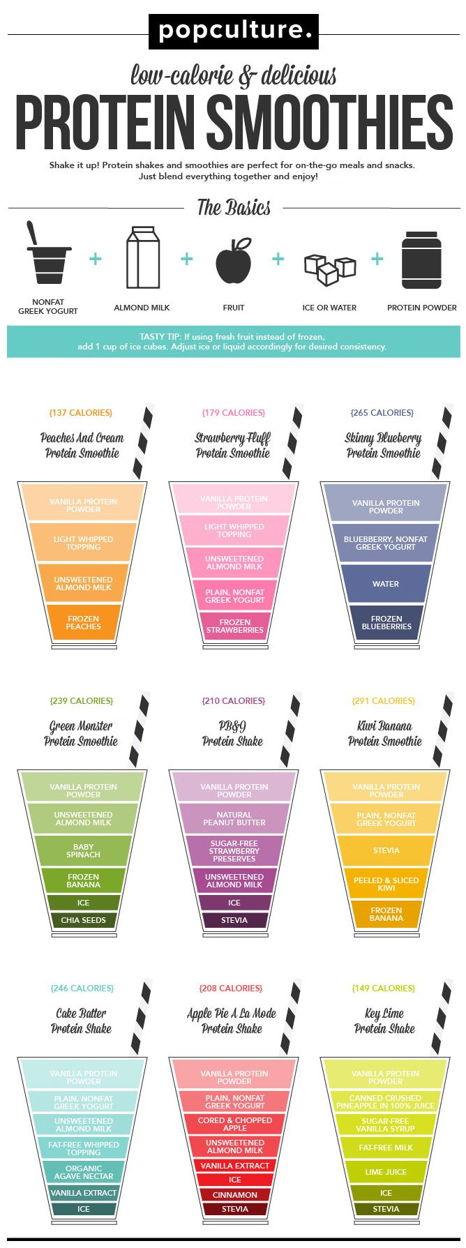 Protein-Smoothies-Infographic