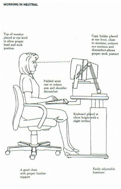 1000  images about ergonomics on pinterest