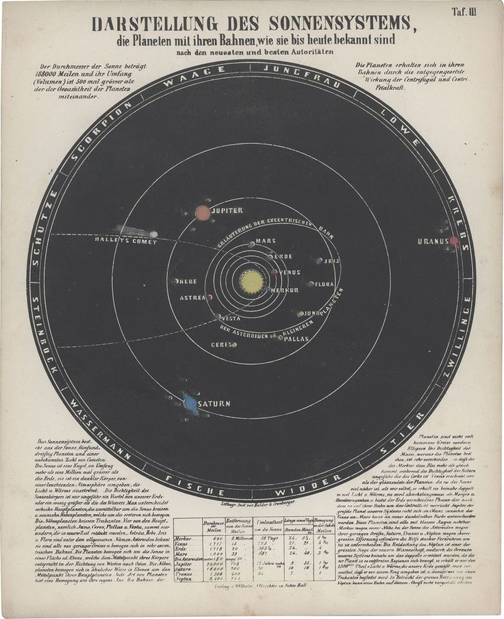 solar system scope old - photo #20