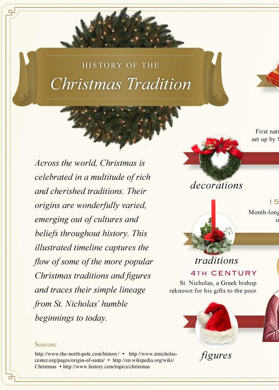 origin of christmas traditions Learn about the history of christmas traditions from this infographic from balsam hill find out what makes christmas such a wonderful celebration.