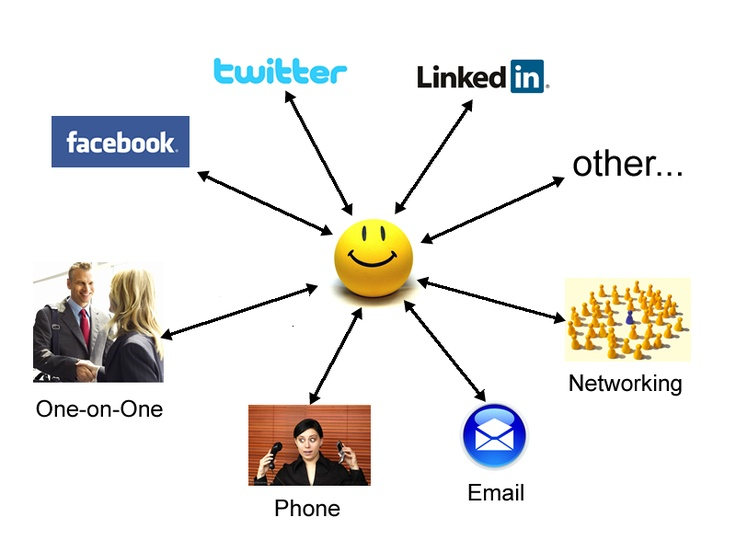 how to learn networking online