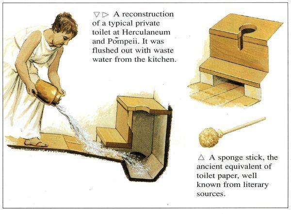 Ancient Roman Toilet